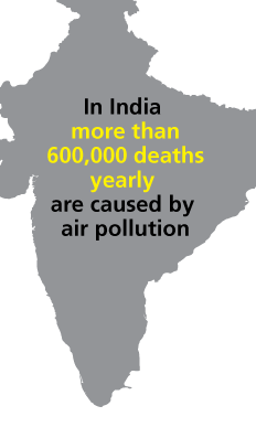 Death caused by air pollution in India